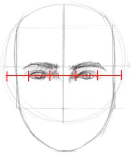 Hvordan tegne et ansikt